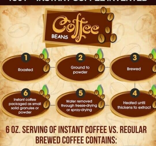 Instant Coffee Healthy Bad or good